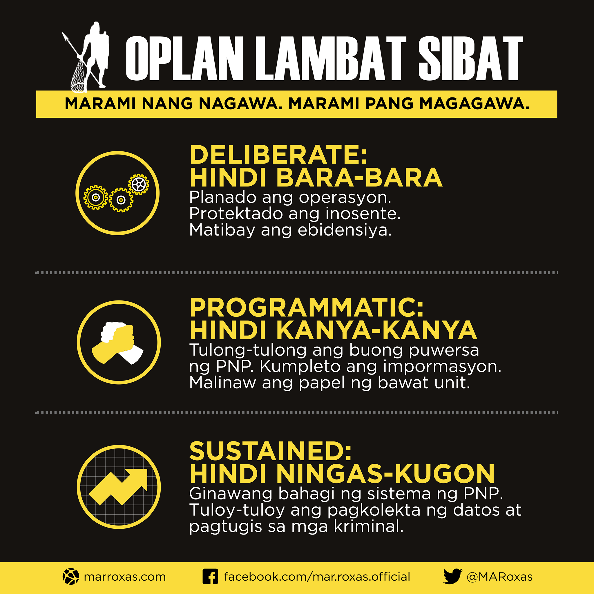 Image result for Oplan Lambat-Sibat
