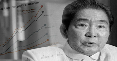 Marcos Stole Our Future